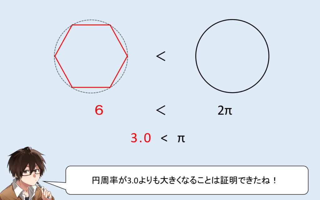 pai-4