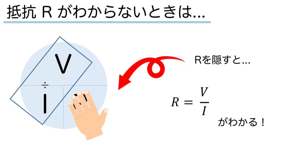 V=IR0