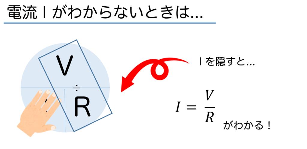 V=IR2