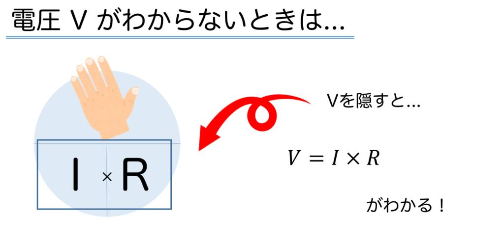 V=IR3