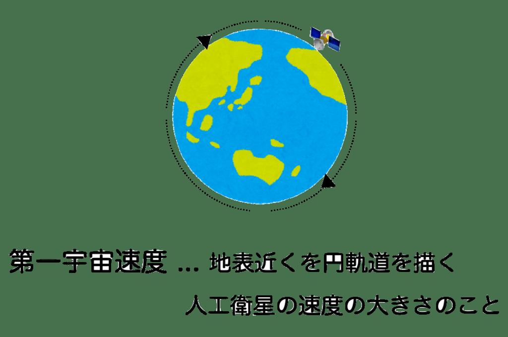 daiitiutyuusokudo-02