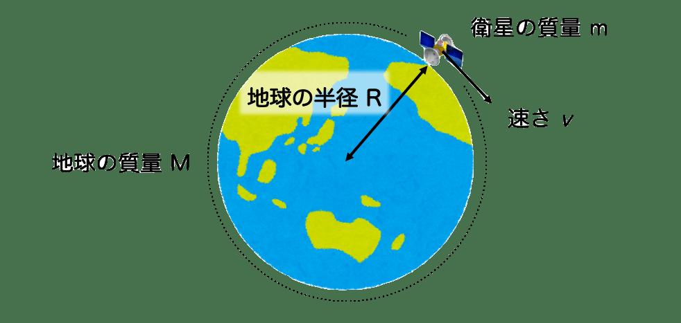 daiitiutyuusokudo-03