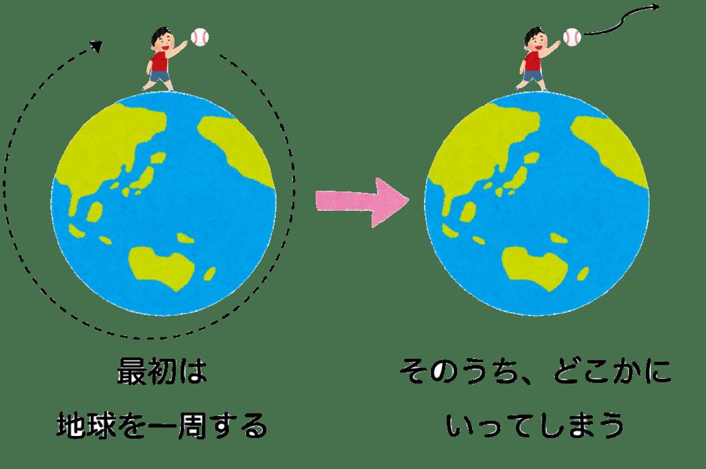 daisannutyuusokudo-03