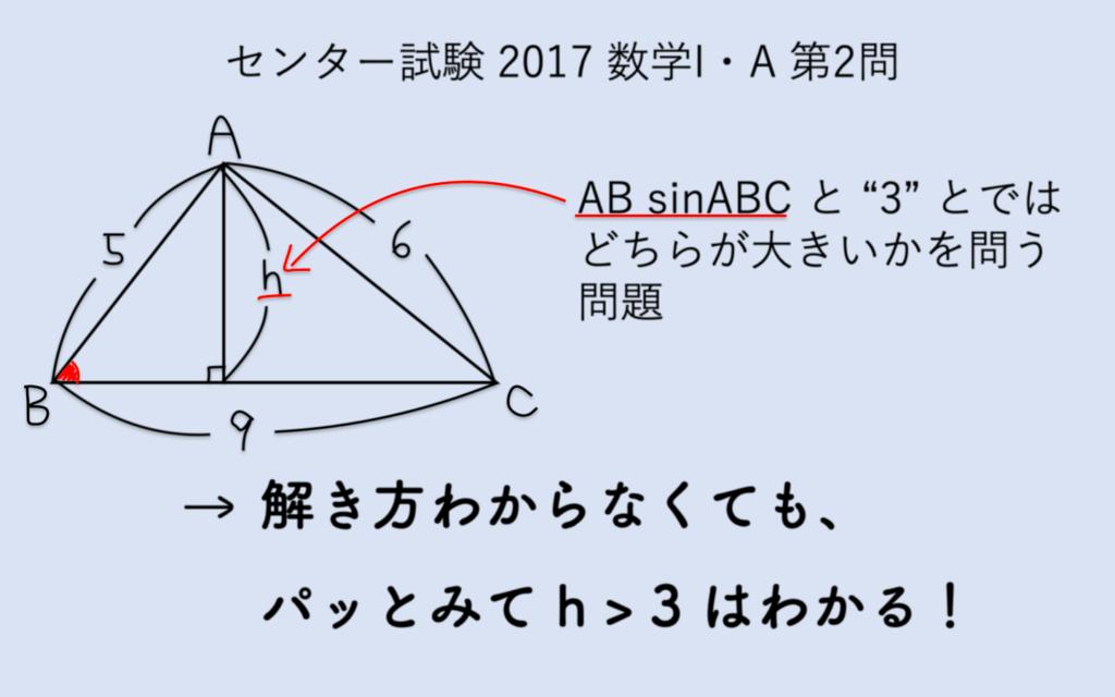 sentasuugaku
