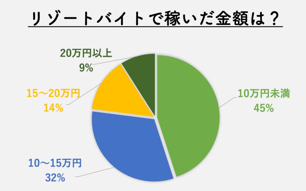 rizoba-graph
