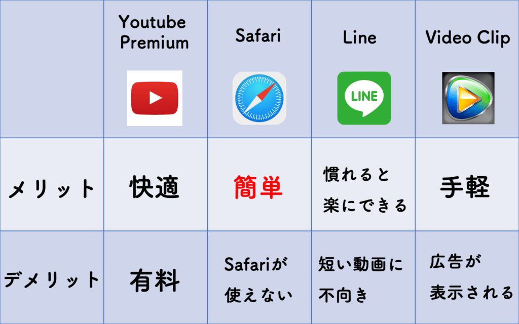 youtube_hikaku
