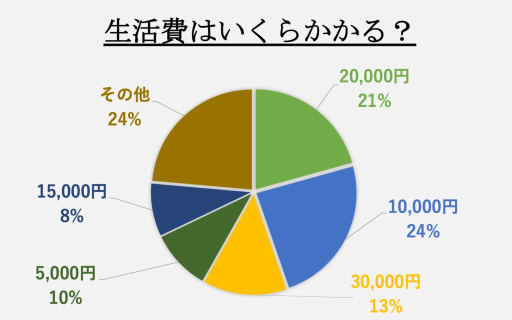 shokuhi-pi