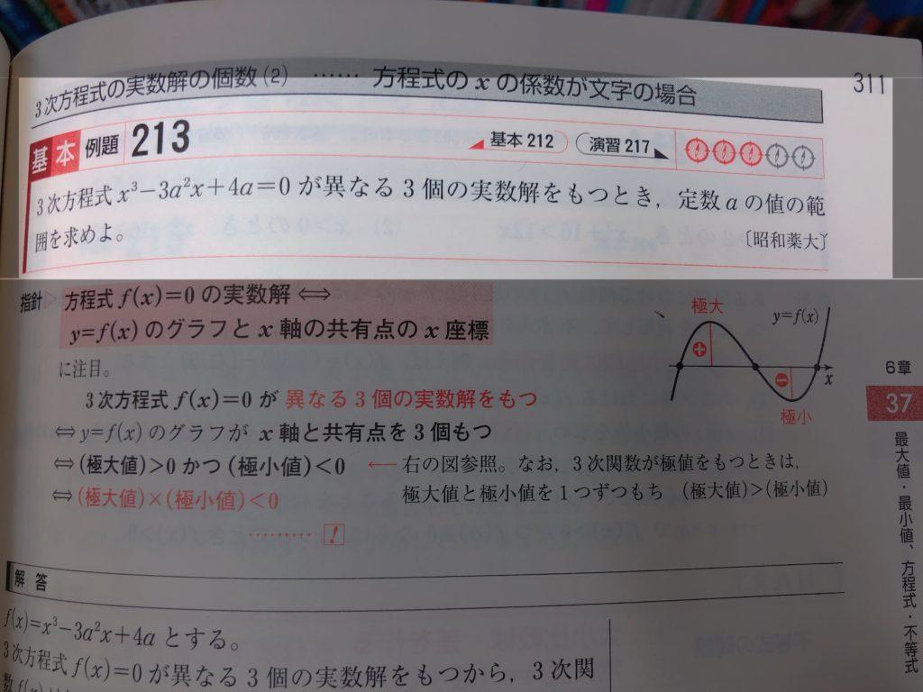 blue-chart-reidai