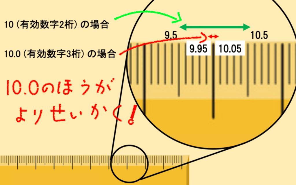 yukosuzi-3