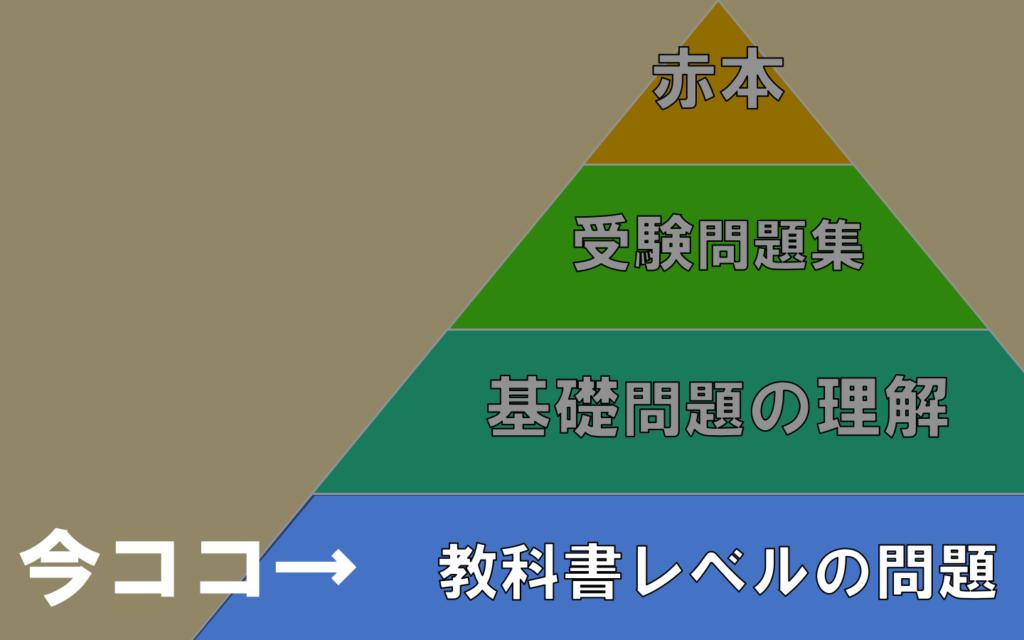 step1-math
