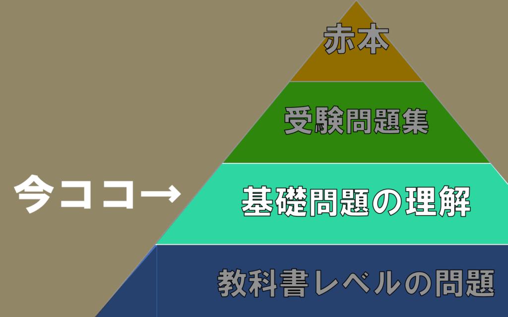 step2-math