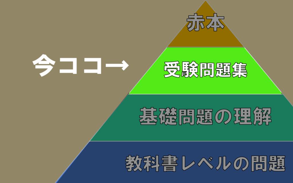 step3-math