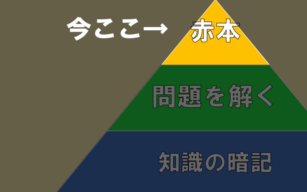 tiri-step3